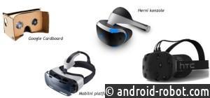 Oculus Rift vs HTC Vive: готовы ли вы к встрече с виртуальной реальностью?