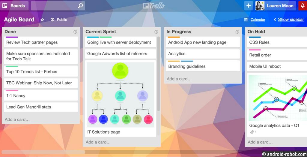 Atlassian купила систему для управления проектами Trello за $425 млн