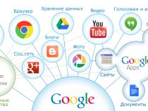 У Google есть серьёзное основание рекламировать Chrome OS