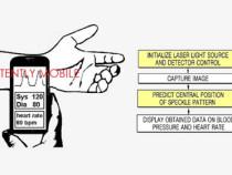 Самсунг оснастит свои гаджеты сенсорами для анализа здоровья