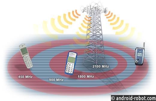 ВРФ создан ретранслятор для передачи Wi-Fi насотни километров