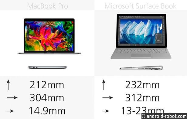 Apple: ВMacBook Pro только 16 ГБпамяти для лучшей автономности