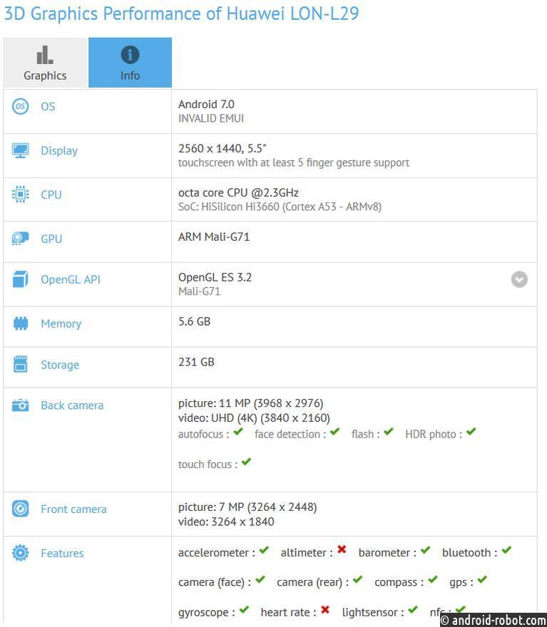 Смартфон Huawei P10 замечен вGFXBench