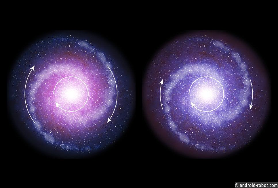 Темная материя захватывает галактики