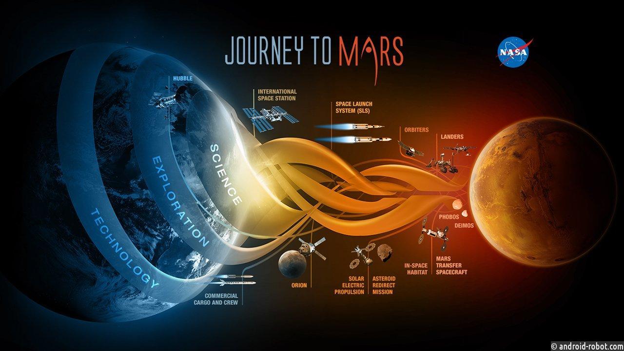 Любой желающий сейчас может «совершить прогулку» поМарсу