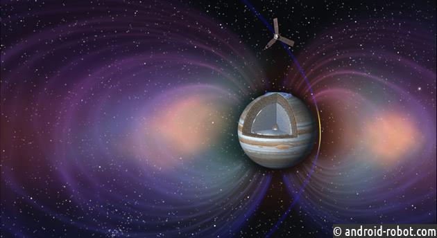 Причуды магнитного поля Юпитера
