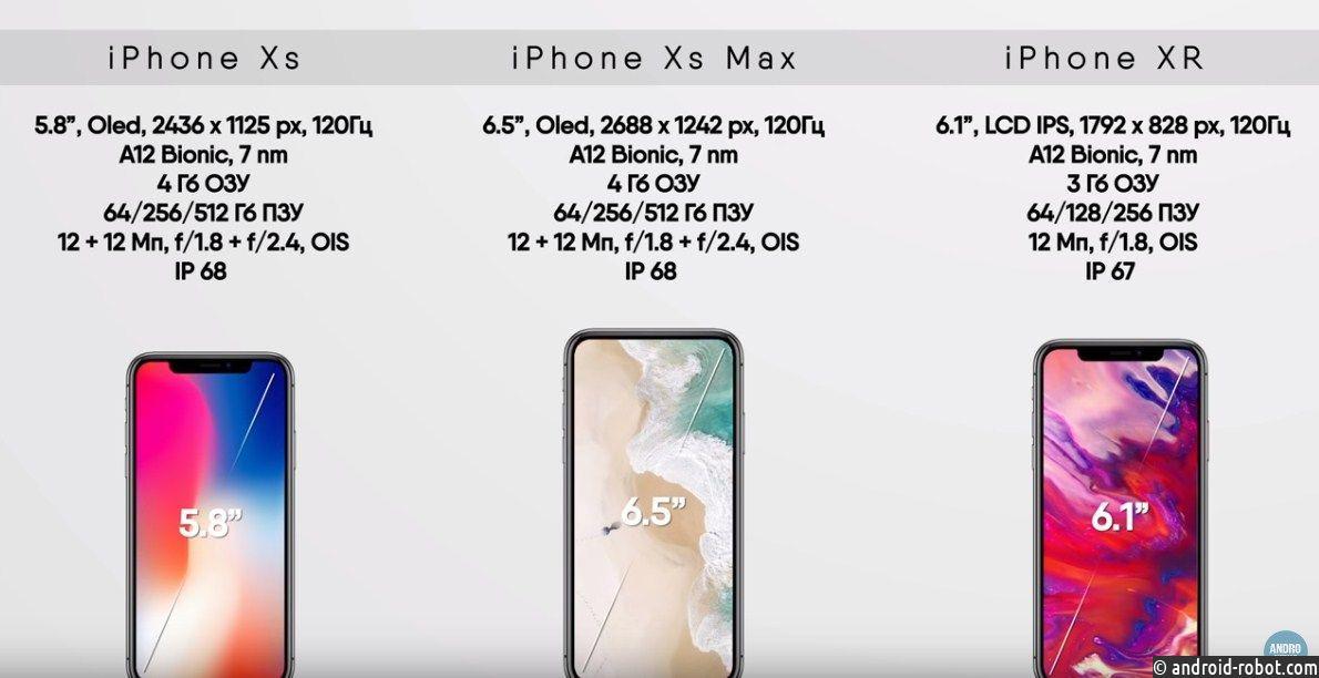После презентации новых айфонов, акции Apple упали вцене