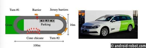 Разработана комплексная система обучения имитации для управления скоростью автономных транспортных средств