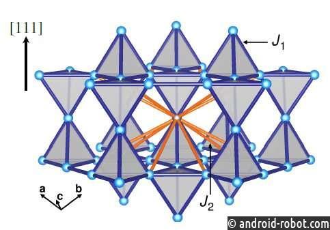 Новое понимание магнитных квантовых эффектов в твердых телах