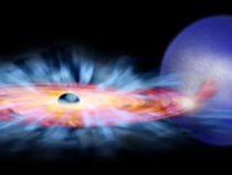 Телескоп Международной космической станции делает удивительные наблюдения за поглощением в черной дыре