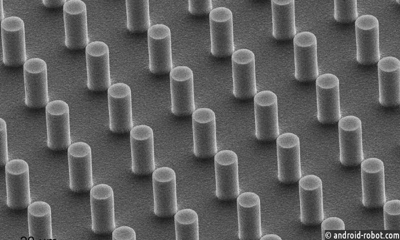 Высокотехнологичные поверхности могут значительно снизить сопротивление и выбросы CO2