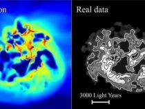 Темная материя нагревается и перемещается — Ученые