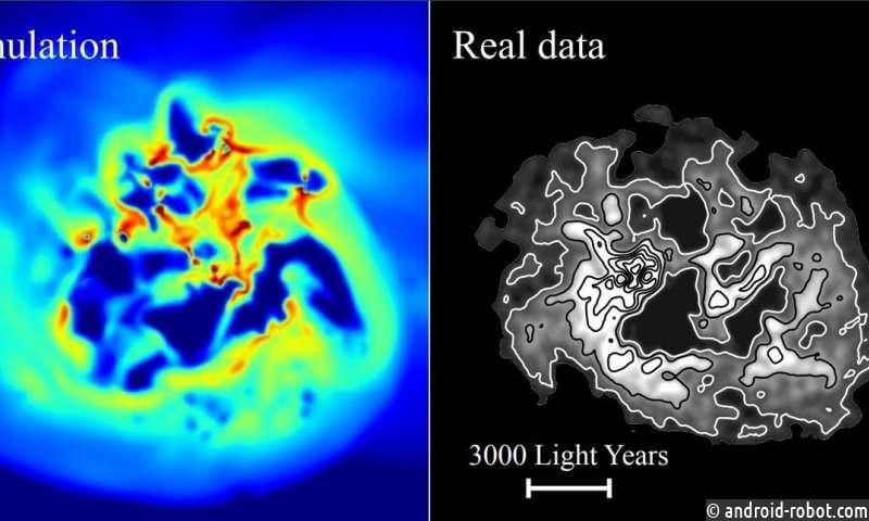 Темная материя нагревается и перемещается - Ученые