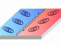 Управляемый поток электронов в квантовых проволоках