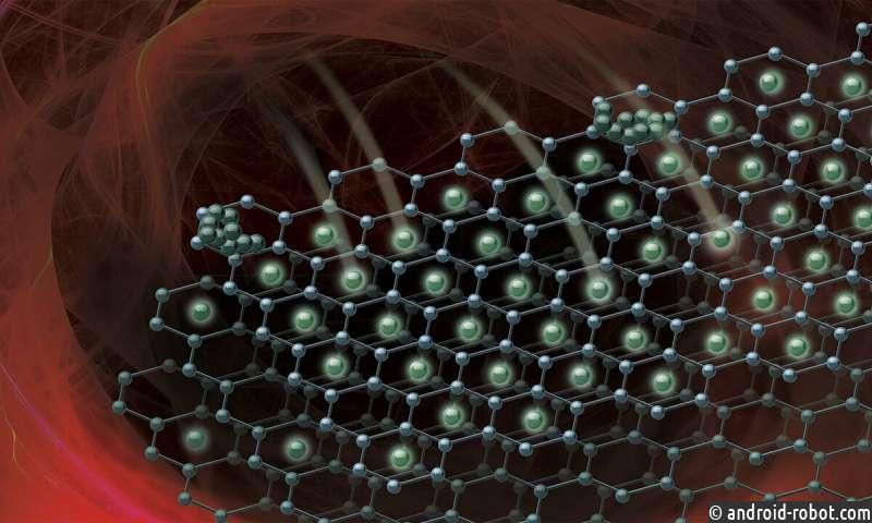 Учёные используют рентгеновские лучи, чтобы понять недостатки быстрой зарядки аккумулятора