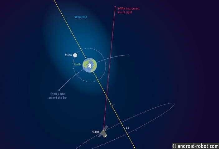 Атмосфера Земли простирается до Луны - и дальше