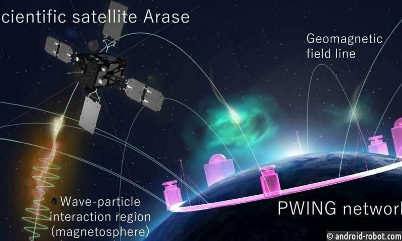 Визуализация областей электромагнитных волн и плазмы, окружающих Землю