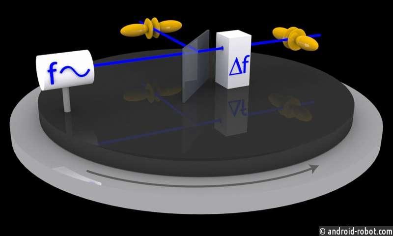 Ученые проверили симметрию пространства-времени с помощью атомных часов
