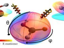 Лазерный свет определяет хиральность молекул