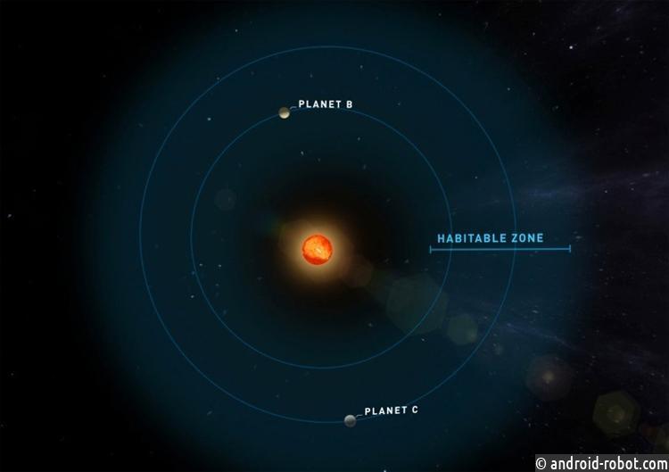 Вобитаемой зоне звезды Тигардена нашли две землеподобные планеты