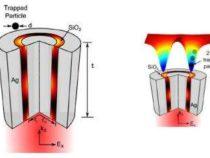 Новые оптические пинцеты захватывают образцы размером всего в несколько нанометров