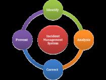 10 причин для использования Системы Управления Инцидентами на крупных мероприятиях