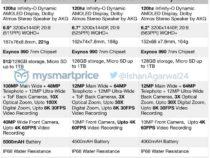 Смартфон Samsung Galaxy ZFlip снабдят «режимом ноутбука»
