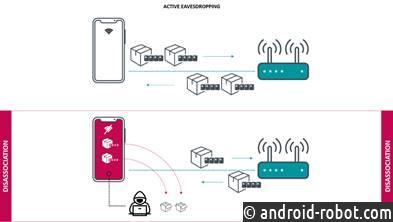 Обнаружена уязвимость, затронувшую более миллиарда устройств на iOS и Android