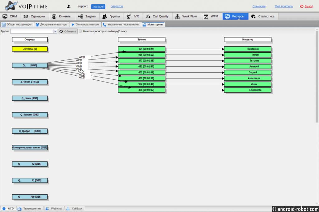 Пример простого распределения входящих линий