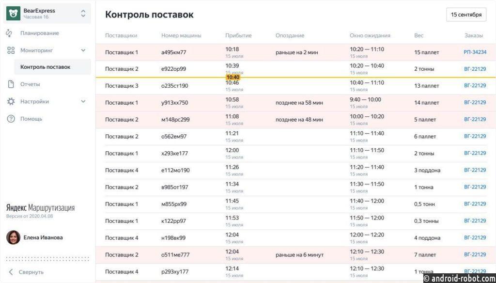 Новый сервис Яндекса поможет ритейлу контролировать поставки
