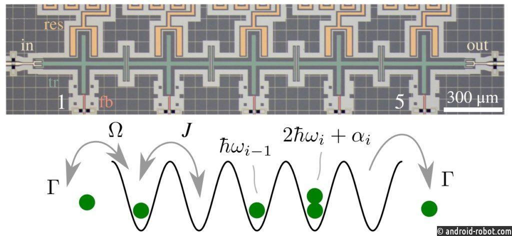 Провели эксперимент, в котором сверхпроводниковые кубиты симулировали передачу фотонов