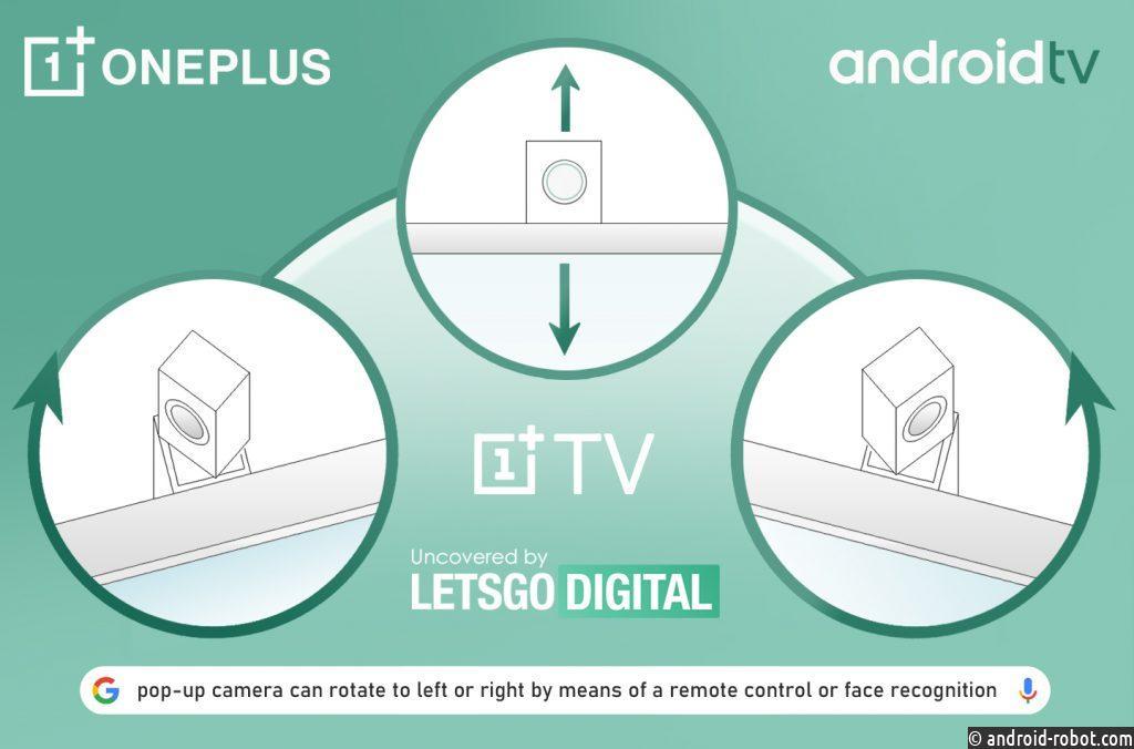 OnePlus разрабатывает интеллектуальный телевизор с выдвижной камерой