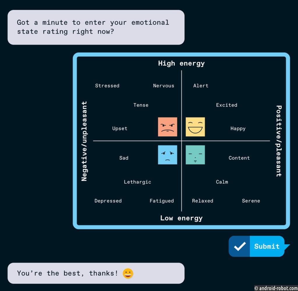 В одном раннем эксперименте с Emma, эмоционально ориентированным телефонным приложением, пользователей просили оценивать свое эмоциональное состояние несколько раз в течение дня, используя квадрантную модель эмоций.
