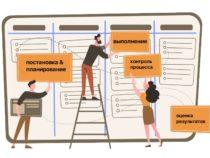 Управление задачами — как делать это правильно?