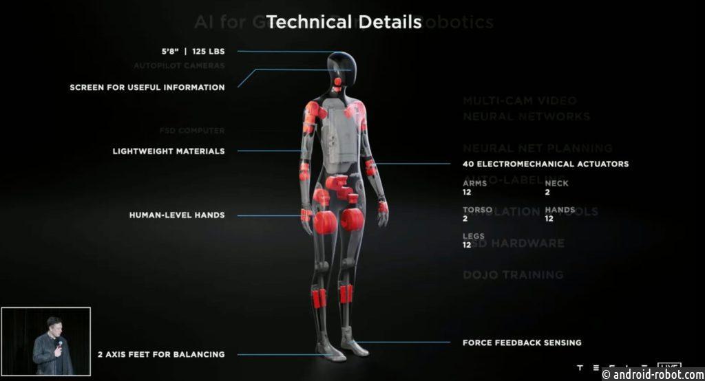 Илон Маск анонсировал проект робота-андроида Tesla Bot