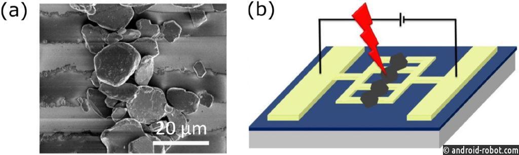 Ученые разработали фотодетектор на основе нанослоев дисульфида титана